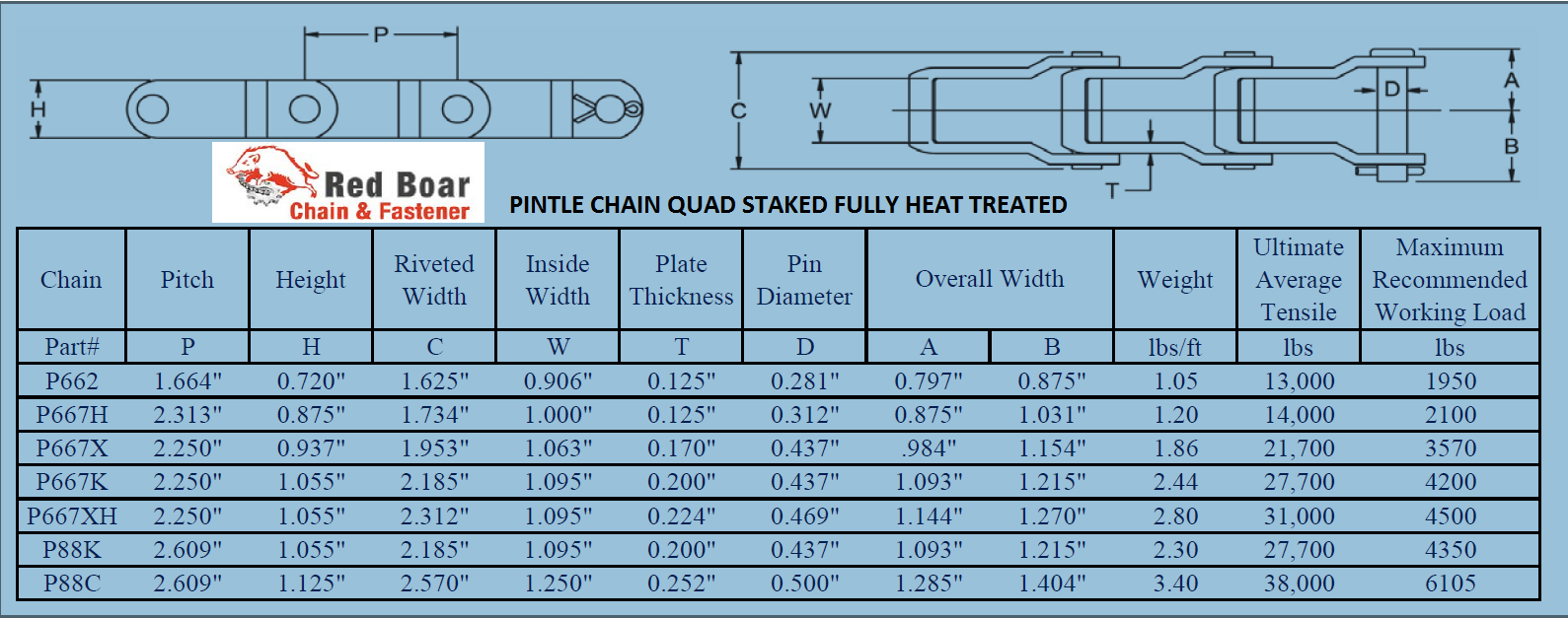 Manure Spreader Chain 667X 10FT Pintle Chain