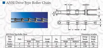 A2040 ROLLER CHAIN 10FT ROLL - Includes one connecting link