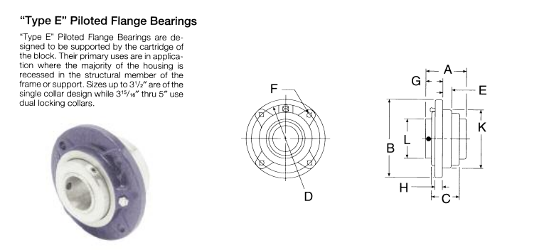 20-06-0115, ROYERSFORD TYPE E Piloted Flange Bearings 1-15/16