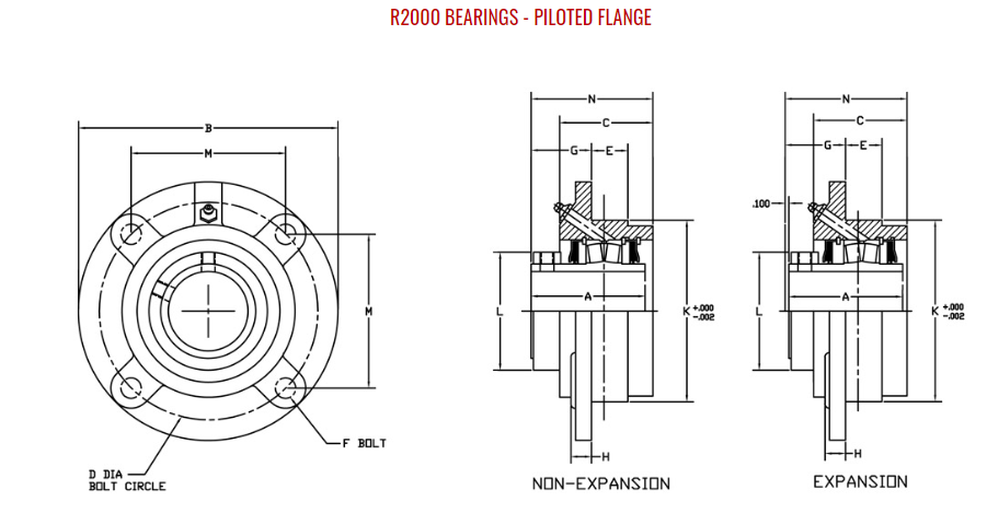 "2-7/16"" ROYERSFORD Spherical Piloted Flange Bearing (Non-Expansion or Expansion)"