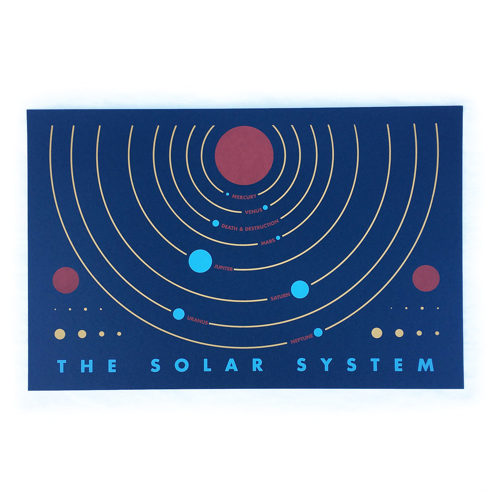 "The Solar System 17""x11"" Print"
