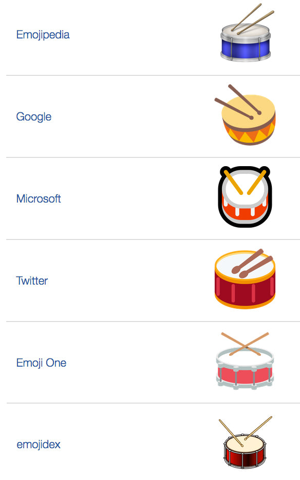 Drum emoji in various vendor formats for unicode 9.0