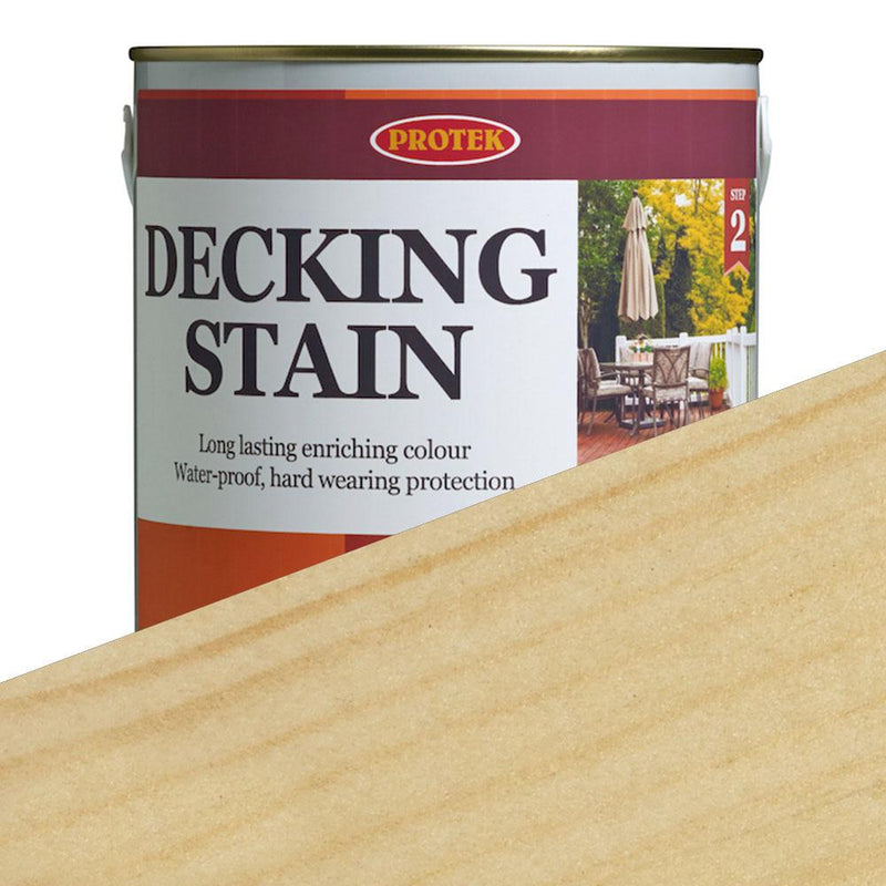Protek Decking Stain - Clear