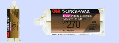 The Ultimate Guide to Choosing a 3M Epoxy Adhesive