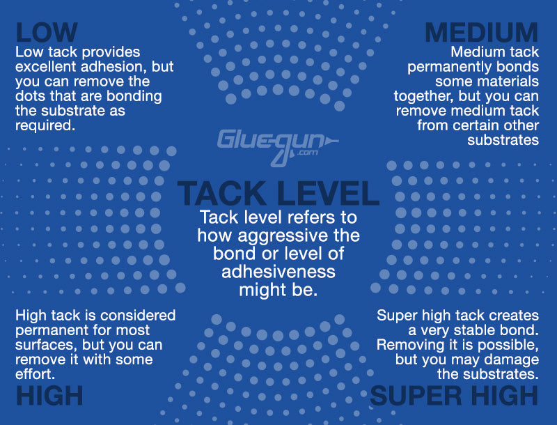 Tack Level of adhesive spots Infographic
