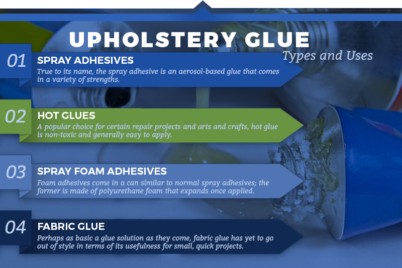 upholstery glue types uses