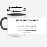 Custom Inner Colour Mug