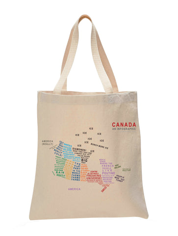 Canada Explained Infographic Make Original Natural Tote