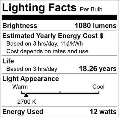 PAR36 AC DC 12 Volt AR111 12 Watt LED Replacement Light Bulb Landscape Lamp