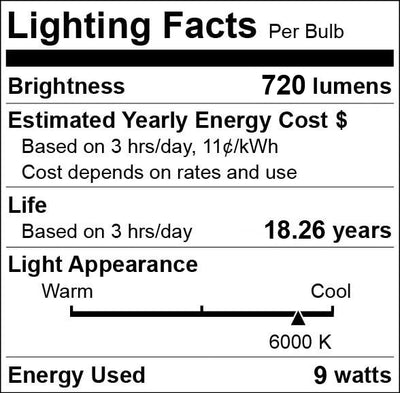 DC 12V To 85V 9 Watt Ultra Wide Voltage LED Light Bulb - E27 Medium Screw Base Lamp