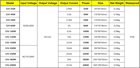 LED Power Supply Low Voltage Transformer Controller All Voltage All Wattage