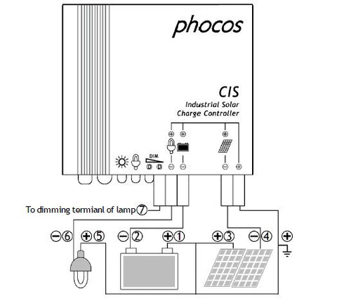 Phocos Waterproof IP68 12V 24V CIS 5A 10A 20A Solar Charge Controller Lighting Management System