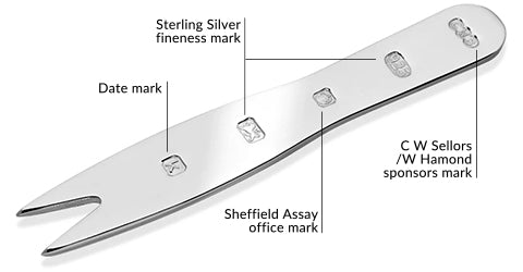 W Hamond Hallmarking Guide