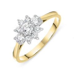 18ct Yellow Gold Diamond Floral Cluster Ring