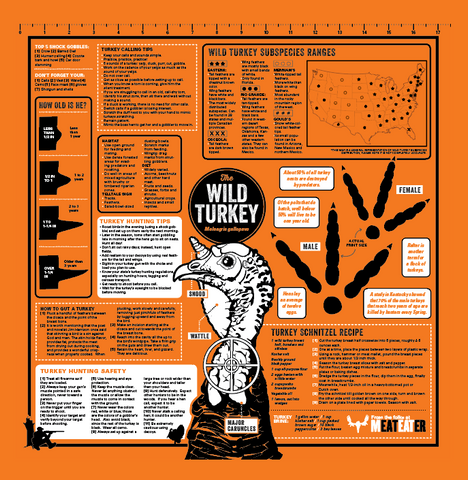 Turkey Hunting Bandana