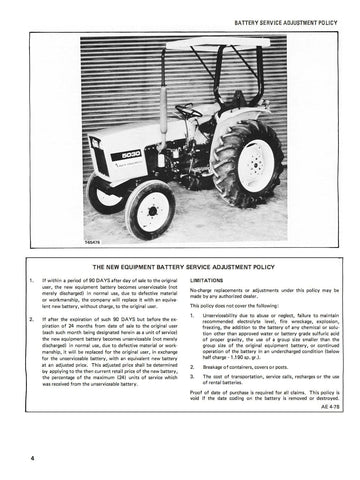 Allis-Chalmers 5020 - 5030 Compact Diesel Tractor - Operator's Manual
