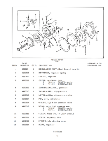 Allis Chalmers Model D17 Tractor Series IV (Series Four) - Parts Catalog