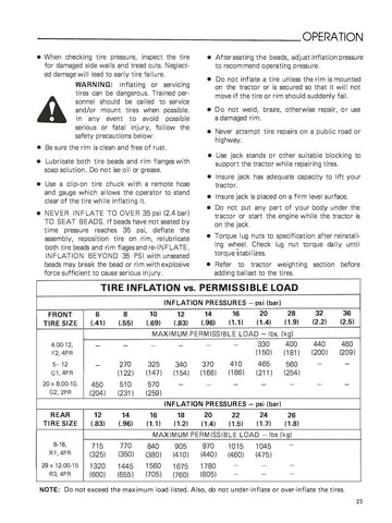 ford 2000 tractor manual download