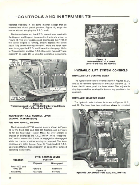 Ford 2000 Tractor Manual also Sprinter Wiring Diagram further Wheel And Axle Simple Machine Ex les furthermore Popcorn Machine Prices in addition Simple  pound Machine Ex les. on wheel and axle pulley system