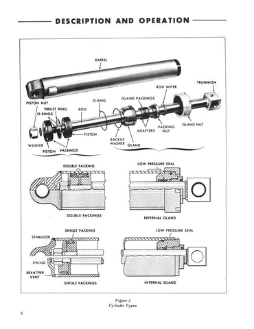 Ford Industrial 723 750 And 753 Series Backhoe Manual. Ford Industrial Series 750 753 And 755 Backhoe Service Manual Ag Manuals. Ford. New Holland Ford Tractor 4400 Wiring Diagram At Scoala.co