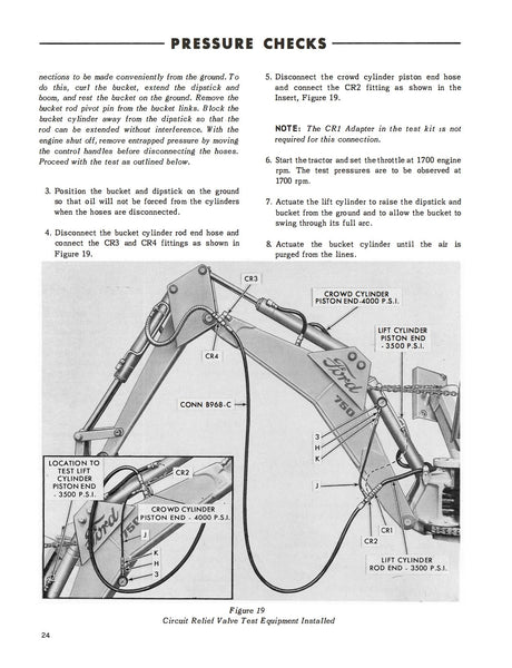Ford Industrial 723  750  And 753 Series Backhoe Manual