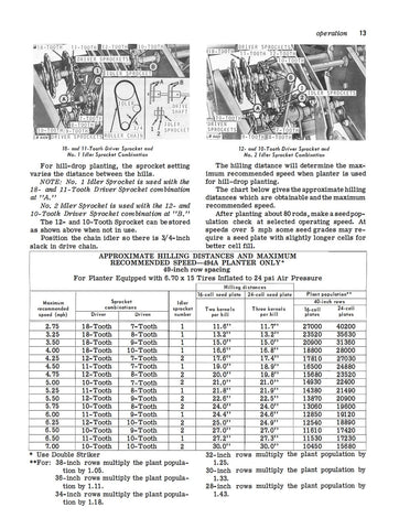 john deere 494a and 495a corn planters owners manual rh agmanuals com john deere 1750 planter manual john deere 1770 planter manual