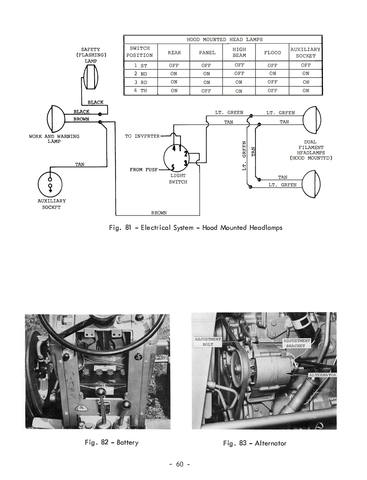 massey ferguson 165 manual pdf free