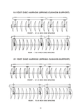 Massey Ferguson MF 820 Wheeled Tandem Flex Disc Harrow - Operator's Manual and Assembly Instructions - Ag Manuals - A Provider of Digital Farm Manuals - 3