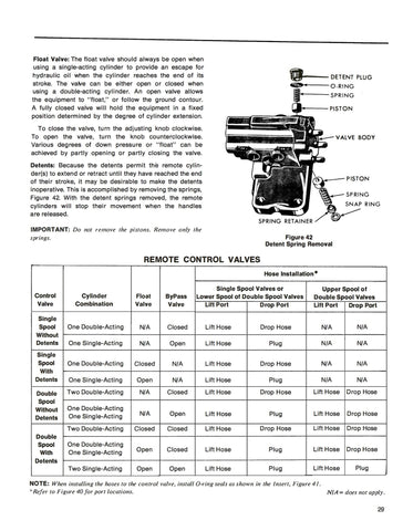 4500 ford backhoe wiring diagram ford 3400 4500 tractor manual affordable download  ford 3400 4500 tractor manual