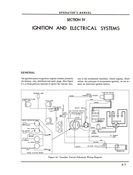 Oliver Super 55 Owners Manual - Wiring Diagram Best on