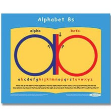 Load image into Gallery viewer, Alphabet 8's Chart (Brain Gym Kinaesthetic Learning)