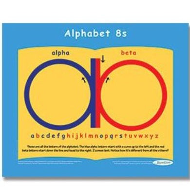 Alphabet 8's Chart (Brain Gym Kinaesthetic Learning)