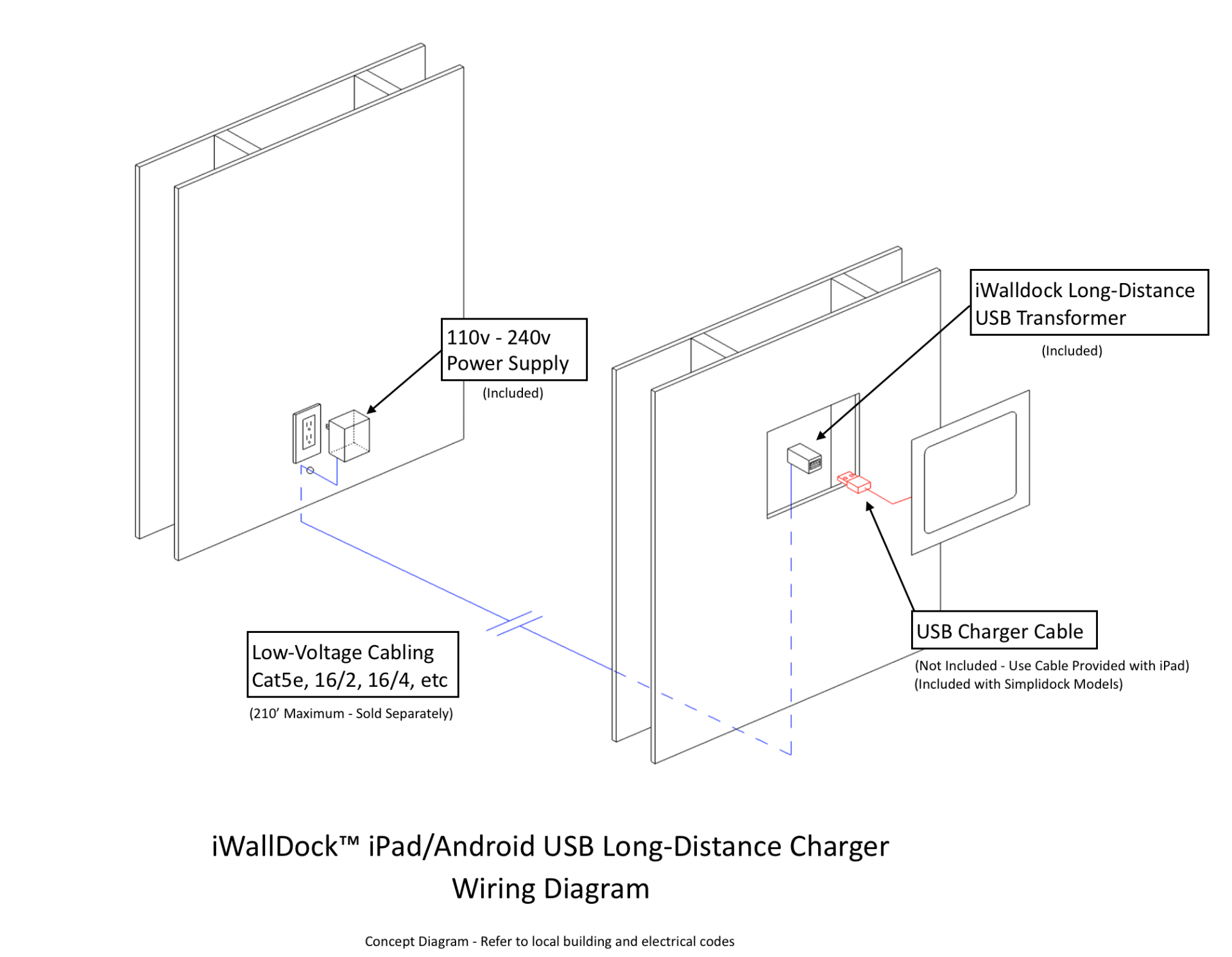 iWalldock™ 2-Wire USB Charging Kit In-Wall Tablet Mount Dock