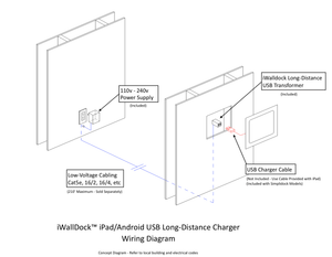 Iwalldock 2 Wire Usb Charging Kit