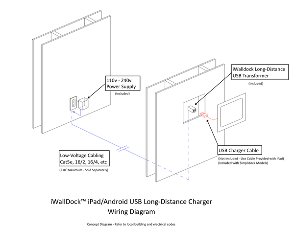 iwalldock 2 wire usb charging kit. Black Bedroom Furniture Sets. Home Design Ideas