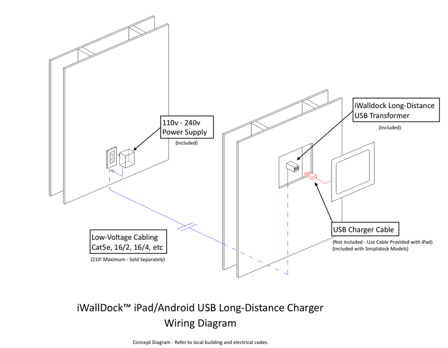 iWallDock™ iPad/Android USB Long-Distance Charger In-Wall Tablet Mount Dock