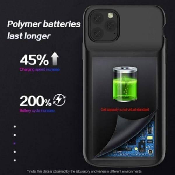 Wireless iPhone 11 Pro Battery Cases | Bet Solar Power - Bet Solar Power