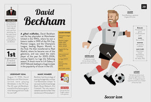 40 Inspiring Icons: Soccer Stars - TREEHOUSE kid and craft