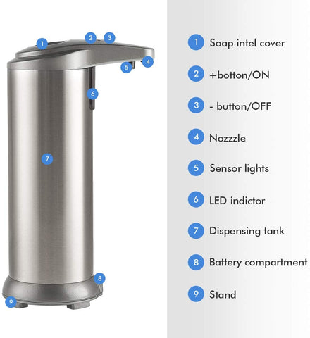 Shine Vast Automatic Soap Dispenser, Touchless Soap Dispenser for Bathroom Kitchen