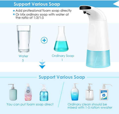 Shine Vast Automatic Soap Dispensers, Infrared Motion Sensor Touchless with 2 Levels Dispensing Volume