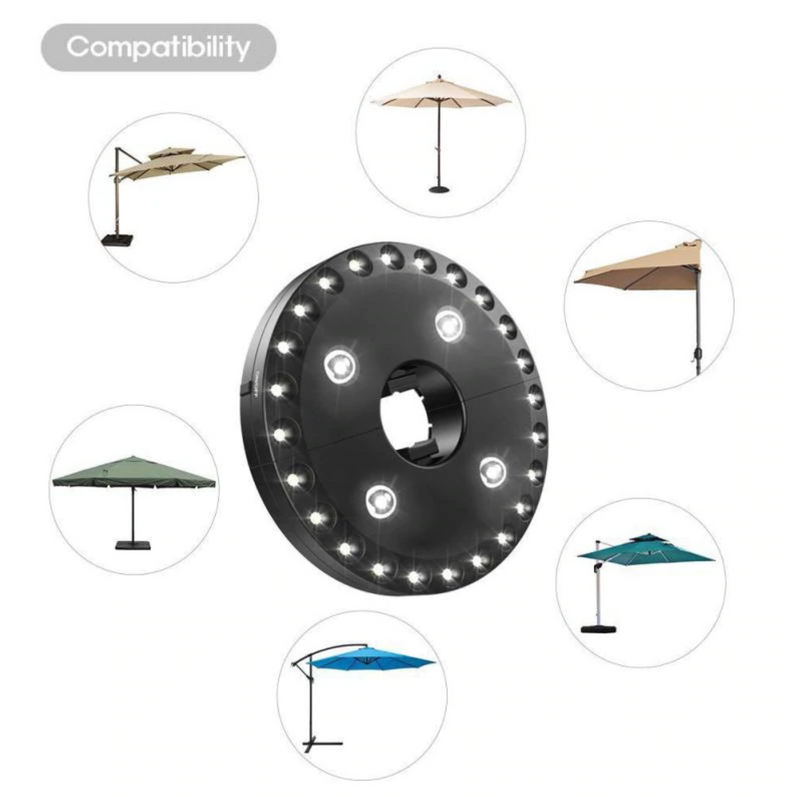 2019 Patio Umbrella Light