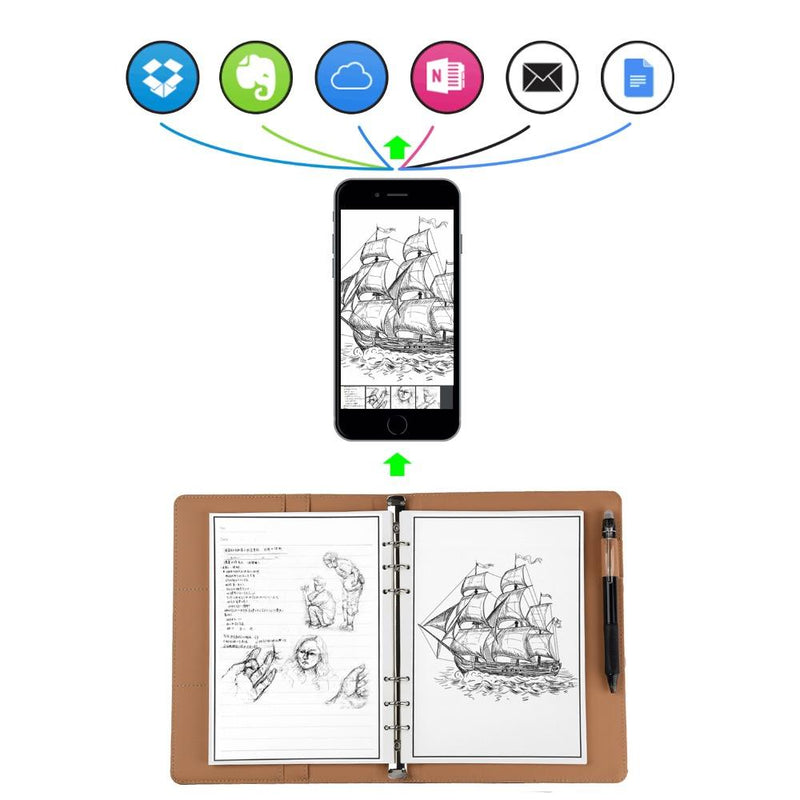 Elfinbook™ X - Smart Erasable Notebook with Leather cover - Jenra Store