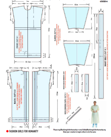 (Inch) Medical Isolation Gown Pattern Package