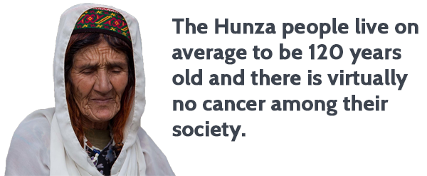 The Hunza People