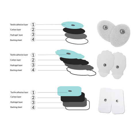 Image of TENS Unit, EMS Machine, E Stim, electrode pads, tens machine pads, e stim pads
