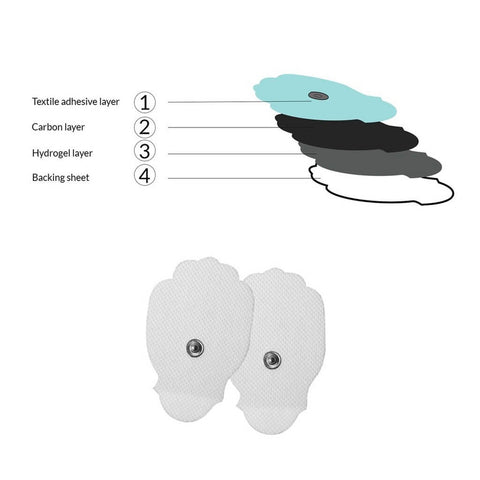 electrode pads, TENS Unit, e stim pads, EMS, electrotherapy