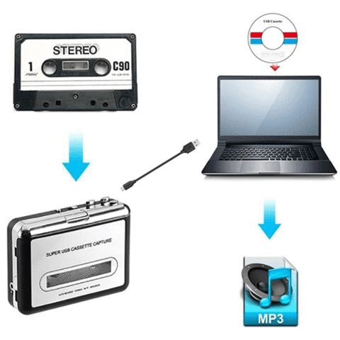 Convertisseur de cassettes audio mini usb vers mp3, lecteur cd, pc raton-malin