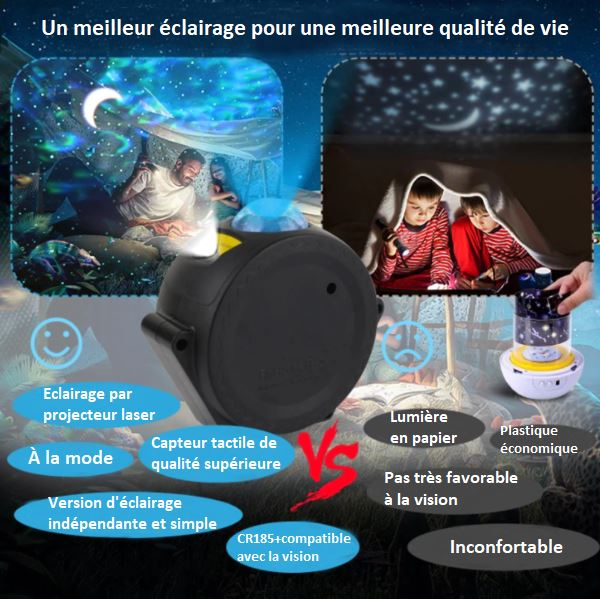 Projecteur Galaxie - MagicProjo™ Flash Ventes Noir