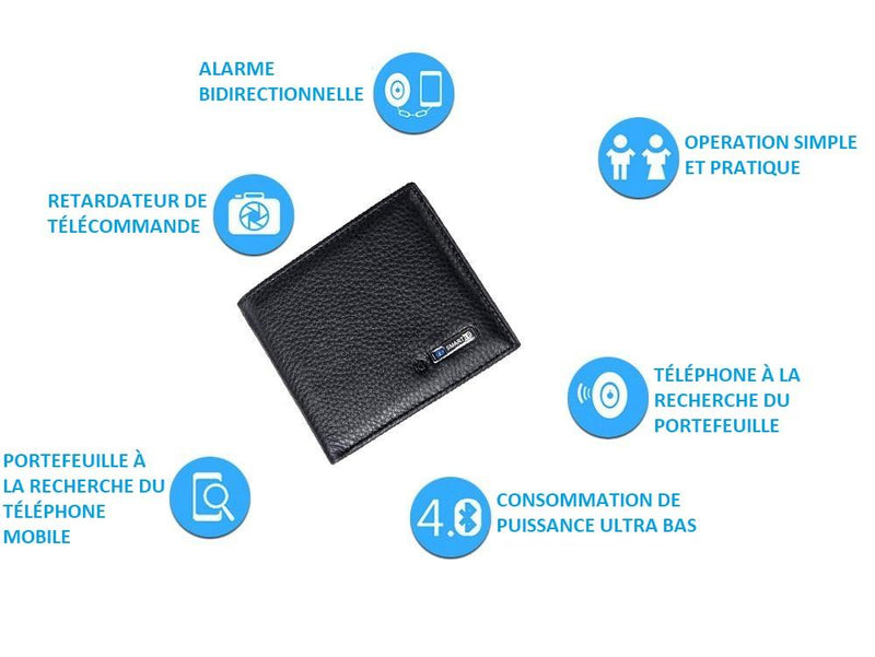 Portefeuille Intelligent Pour iPhone & Android raton-malin Noir 1