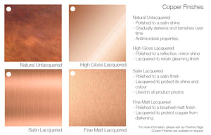 Rectangular Copper Backplate - Proper Copper Design